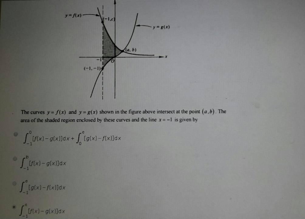 JC Math A level H2 Math Tuition Application of Integration