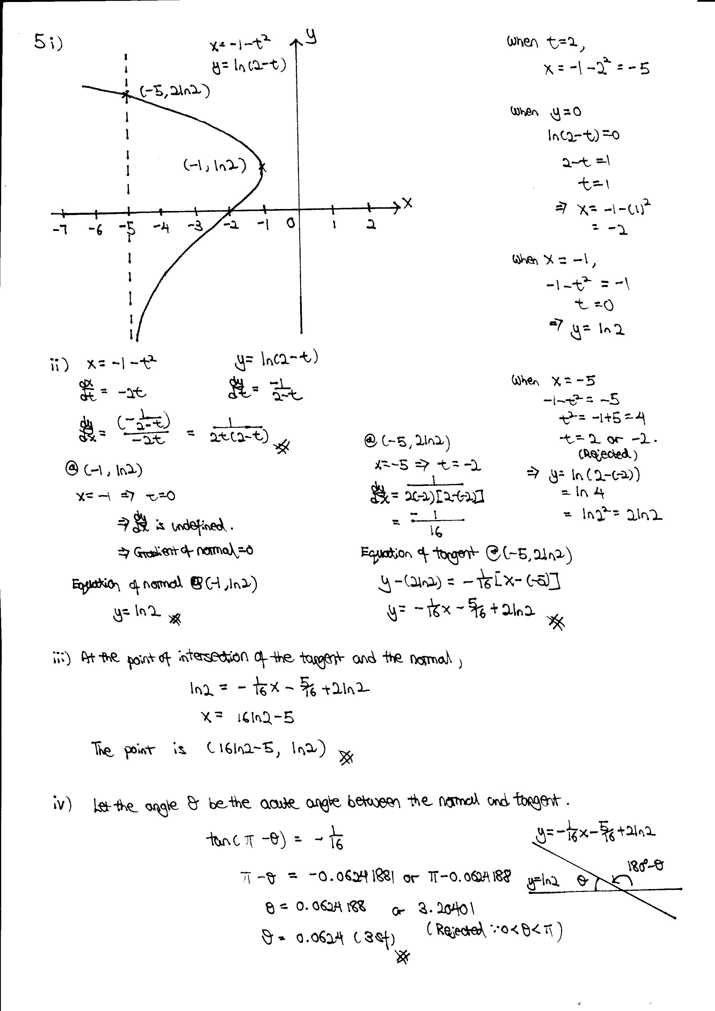 H2 Math Tuition Application of Differentiation Tangents & Normals Parametric Equations Q5