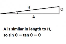 Small Angle & Binomial Series