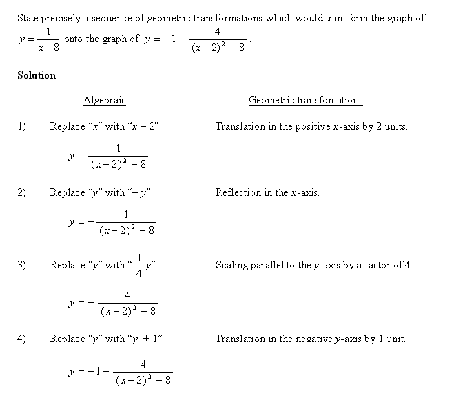 GCE A Level H2 Math Tuition Graphical Transformations